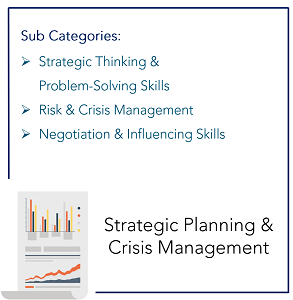 Strategic Planning and Crisis Management Sub Categories
